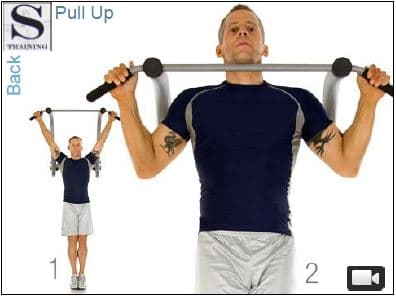 Best strength exercises pull up